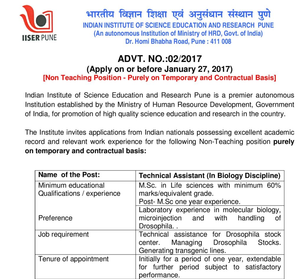 """Recruitment for the position of """"Technical Assistant"""" in"""