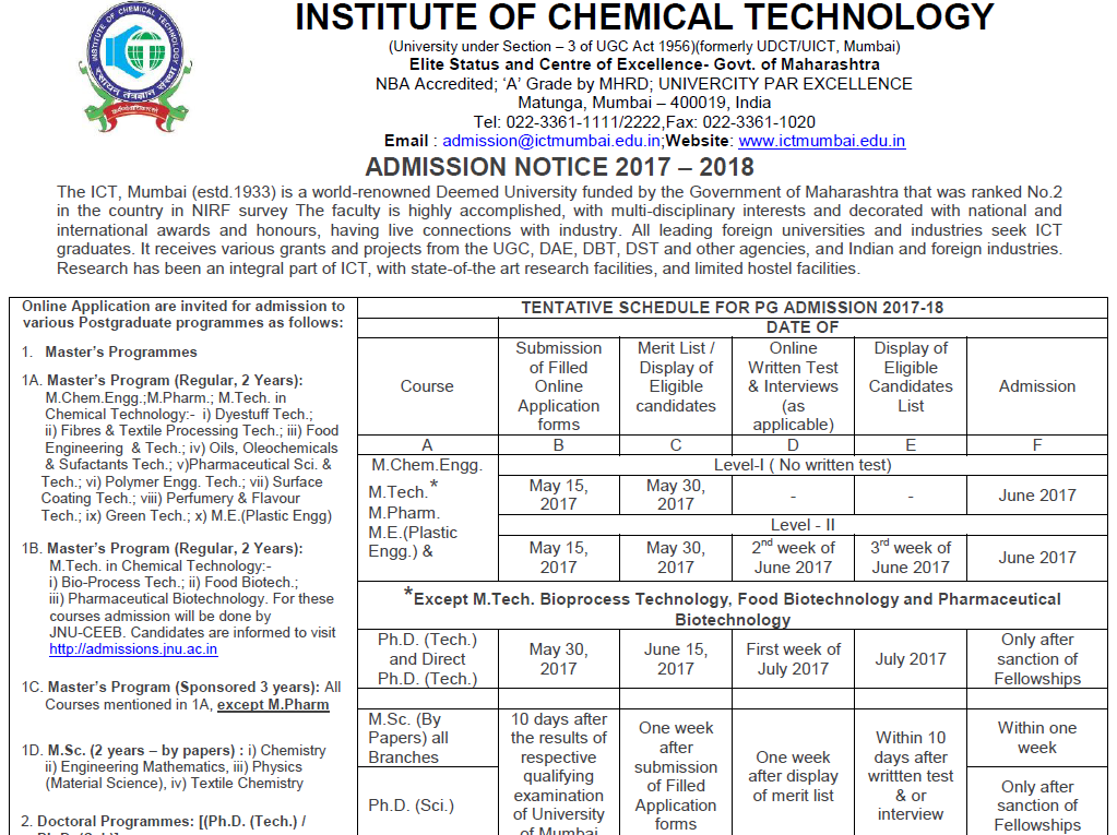 Admission Notice for Various Master's & Doctoral Programmes